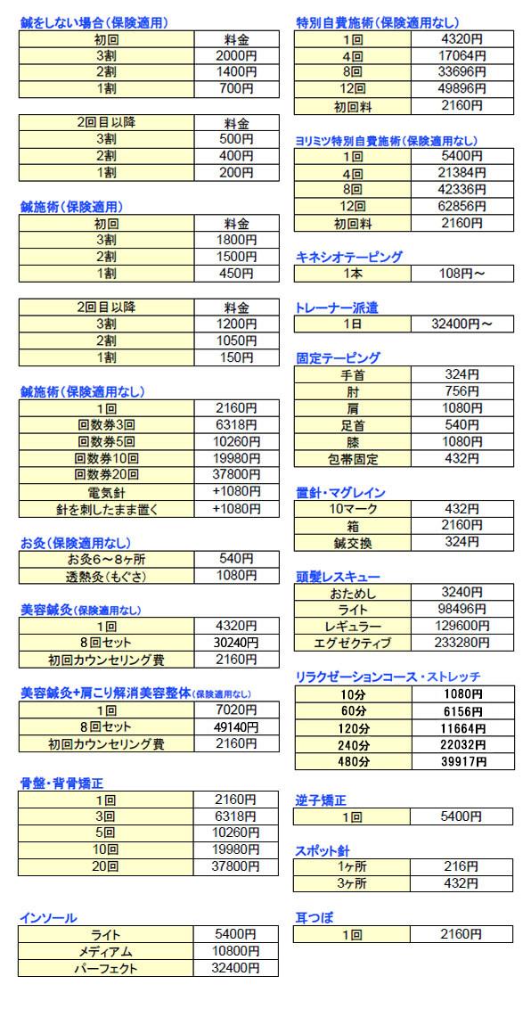 yorimitsu_ryokin.jpg